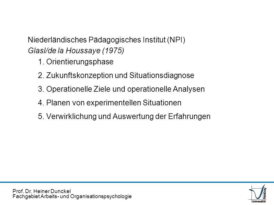Prof. Dr. Heiner Dunckel Fachgebiet Arbeits- und Organisationspsychologie Niederländisches Pädagogisches Institut (NPI) Glasl/de la Houssaye (1975) 1.