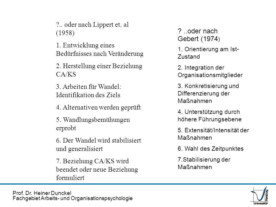 Prof. Dr. Heiner Dunckel Fachgebiet Arbeits- und Organisationspsychologie ?.. oder nach Lippert et. al (1958) 1. Entwicklung eines Bedürfnisses nach V