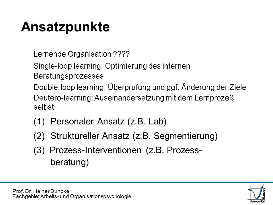 Prof. Dr. Heiner Dunckel Fachgebiet Arbeits- und Organisationspsychologie Lernende Organisation ???? Single-loop learning: Optimierung des internen Be