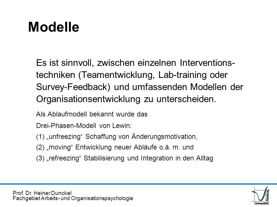 Prof. Dr. Heiner Dunckel Fachgebiet Arbeits- und Organisationspsychologie Es ist sinnvoll, zwischen einzelnen Interventions- techniken (Teamentwicklun