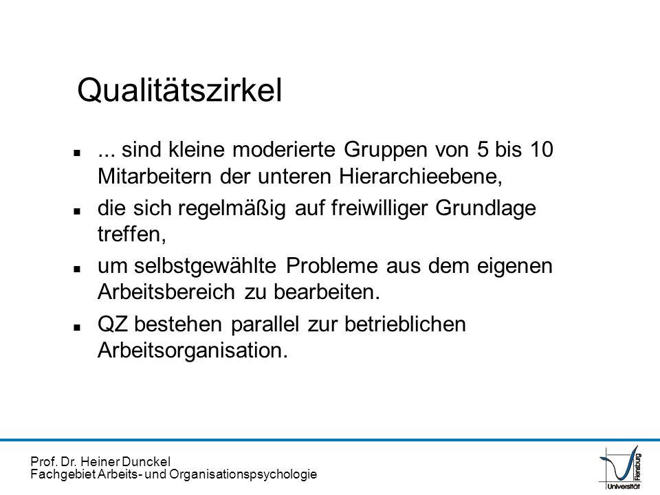 Prof. Dr. Heiner Dunckel Fachgebiet Arbeits- und Organisationspsychologie Qualitätszirkel n... sind kleine moderierte Gruppen von 5 bis 10 Mitarbeiter