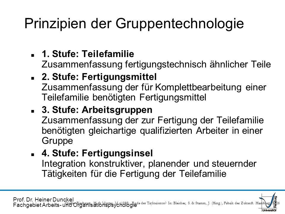 Prof. Dr. Heiner Dunckel Fachgebiet Arbeits- und Organisationspsychologie Quelle: Bierbaum, H. & Muster, M. (1988). Ende des Taylorismus? In: Bleicher