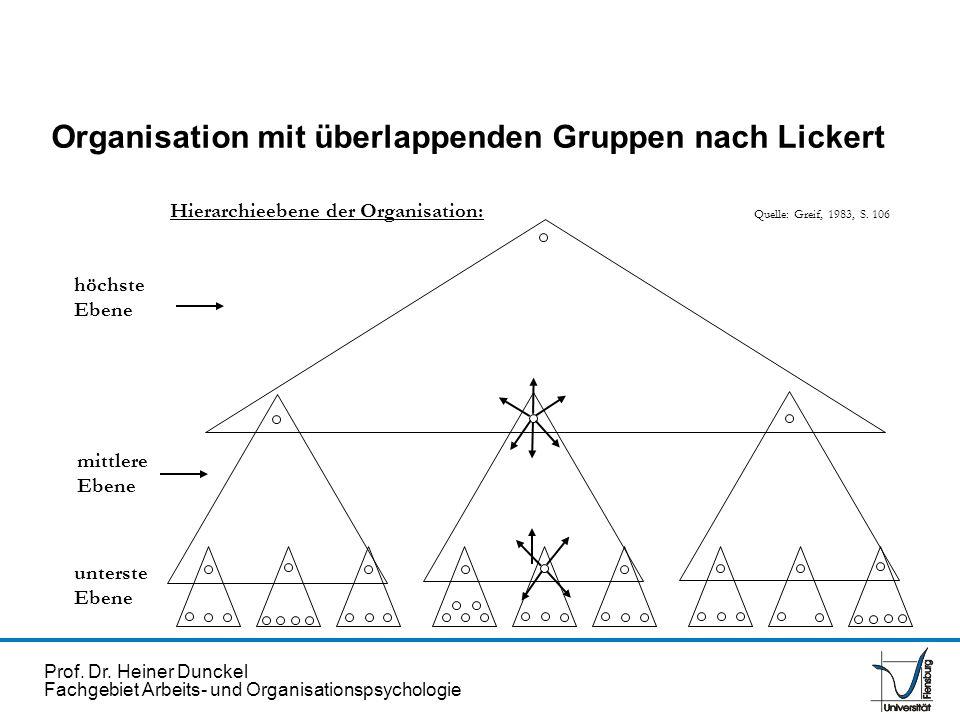 Prof. Dr. Heiner Dunckel Fachgebiet Arbeits- und Organisationspsychologie Organisation mit überlappenden Gruppen nach Lickert unterste Ebene Hierarchi