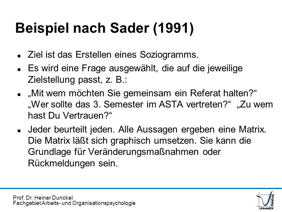 Prof. Dr. Heiner Dunckel Fachgebiet Arbeits- und Organisationspsychologie Beispiel nach Sader (1991) n Ziel ist das Erstellen eines Soziogramms. n Es