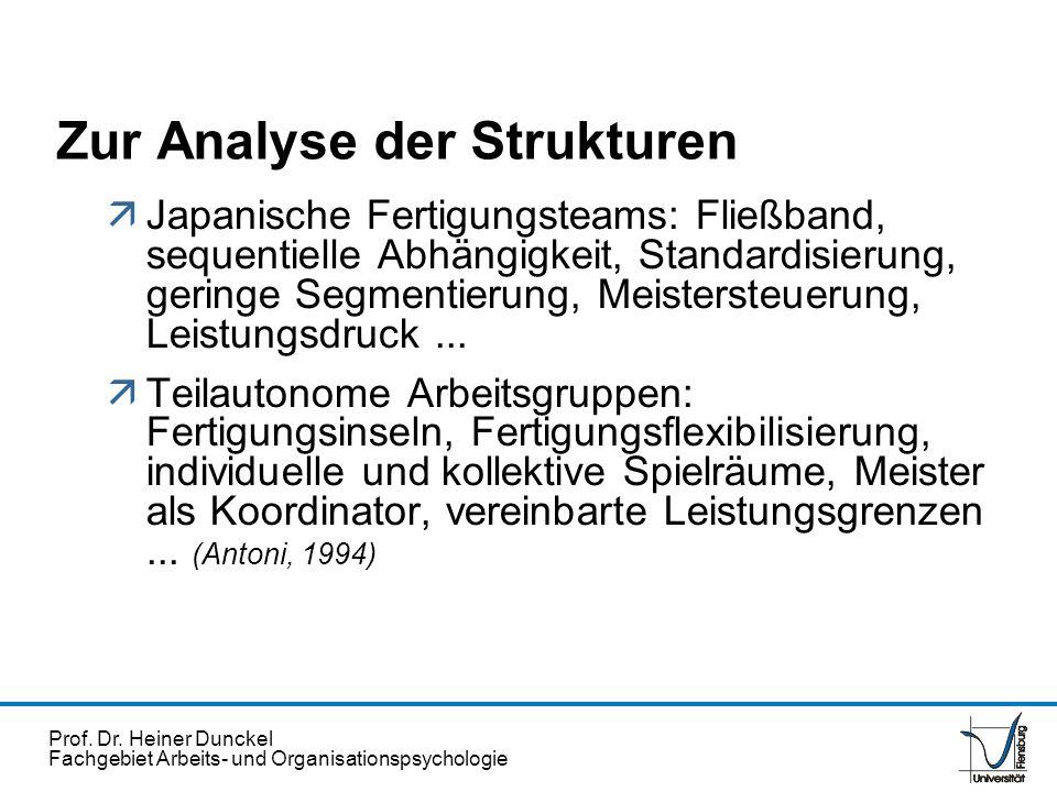 Prof. Dr. Heiner Dunckel Fachgebiet Arbeits- und Organisationspsychologie Zur Analyse der Strukturen äJapanische Fertigungsteams: Fließband, sequentie