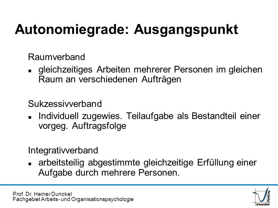 Prof. Dr. Heiner Dunckel Fachgebiet Arbeits- und Organisationspsychologie Autonomiegrade: Ausgangspunkt Raumverband n gleichzeitiges Arbeiten mehrerer