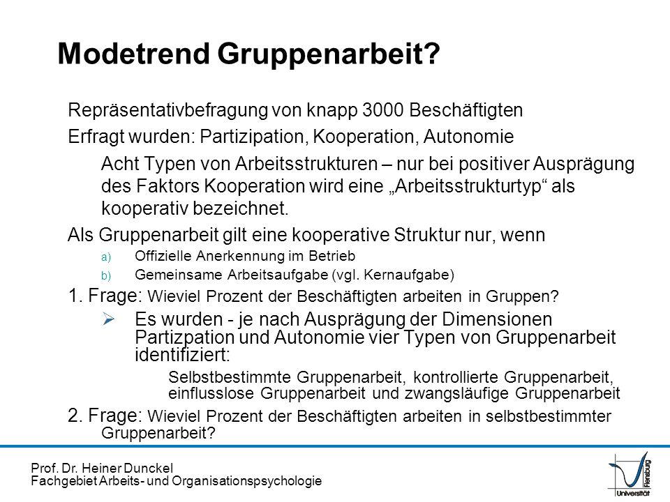 Prof. Dr. Heiner Dunckel Fachgebiet Arbeits- und Organisationspsychologie Modetrend Gruppenarbeit? Repräsentativbefragung von knapp 3000 Beschäftigten