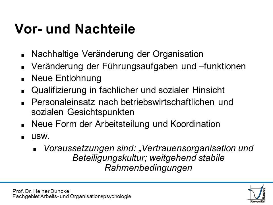 Prof. Dr. Heiner Dunckel Fachgebiet Arbeits- und Organisationspsychologie n Nachhaltige Veränderung der Organisation n Veränderung der Führungsaufgabe