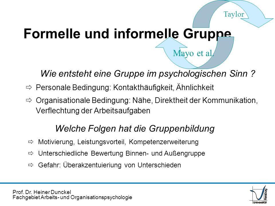Prof. Dr. Heiner Dunckel Fachgebiet Arbeits- und Organisationspsychologie Formelle und informelle Gruppe Wie entsteht eine Gruppe im psychologischen S