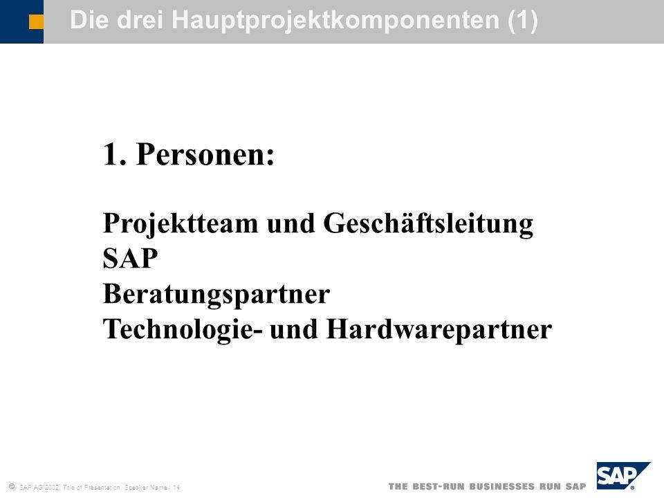 SAP AG 2002, Title of Presentation, Speaker Name / 14 Die drei Hauptprojektkomponenten (1) 1.Personen: Projektteam und Geschäftsleitung SAP Beratungsp