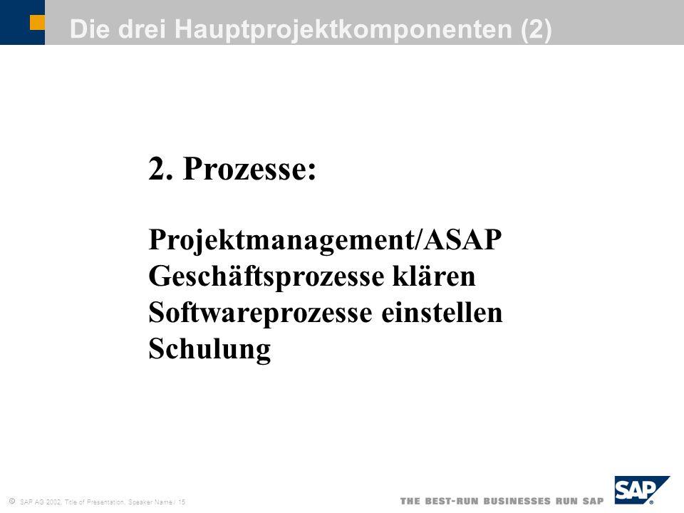 SAP AG 2002, Title of Presentation, Speaker Name / 15 Die drei Hauptprojektkomponenten (2) 2. Prozesse: Projektmanagement/ASAP Geschäftsprozesse kläre
