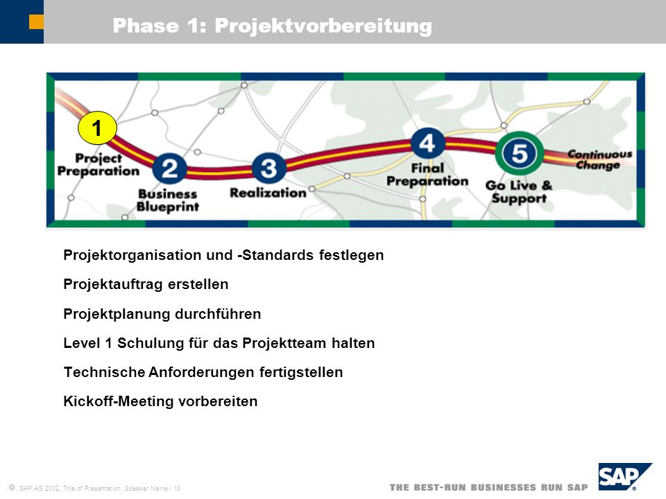 SAP AG 2002, Title of Presentation, Speaker Name / 18 Phase 1: Projektvorbereitung Projektorganisation und -Standards festlegen Projektauftrag erstell