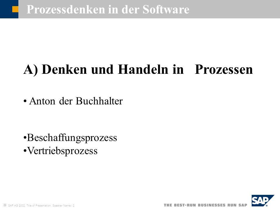 SAP AG 2002, Title of Presentation, Speaker Name / 23 Typische Projektdauer: 6 Monate PhaseWochenAnteil (%) 1 Vorbereitung312 2 Blueprint416 3 Realisierung1248 4 Scharf stellen520 5 Go Live14 SupportKontinuierlich