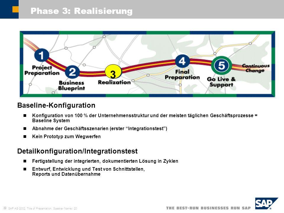 SAP AG 2002, Title of Presentation, Speaker Name / 20 Phase 3: Realisierung Baseline-Konfiguration Konfiguration von 100 % der Unternehmensstruktur un