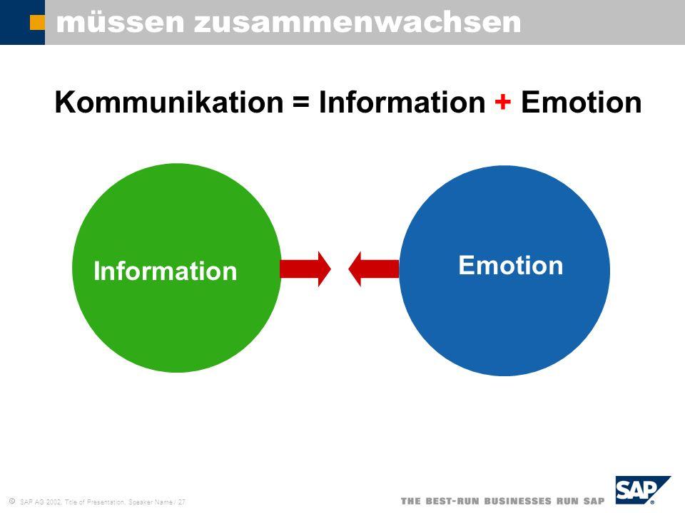 SAP AG 2002, Title of Presentation, Speaker Name / 27 müssen zusammenwachsen Kommunikation = Information + Emotion Information Emotion