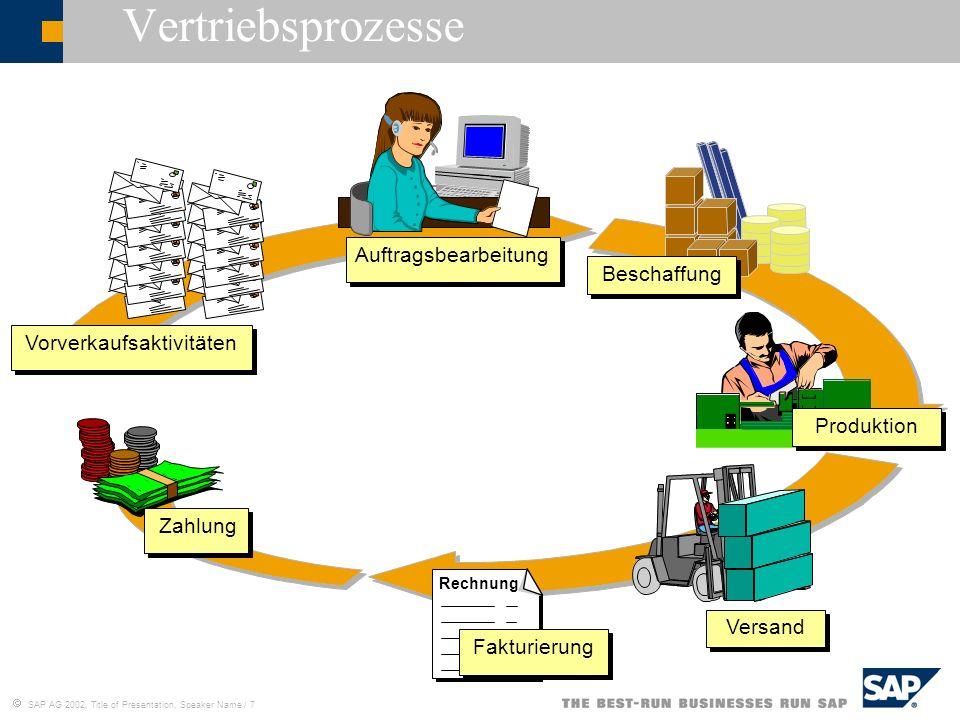 SAP AG 2002, Title of Presentation, Speaker Name / 7 Vertriebsprozesse Vorverkaufsaktivitäten Auftragsbearbeitung Versand Rechnung Zahlung Produktion