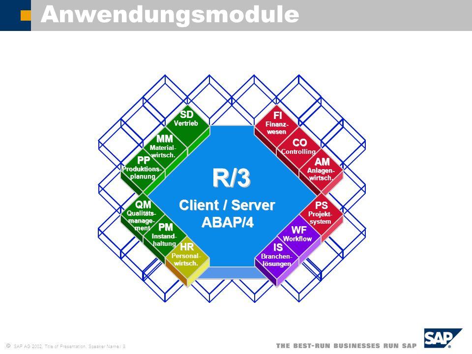 SAP AG 2002, Title of Presentation, Speaker Name / 9