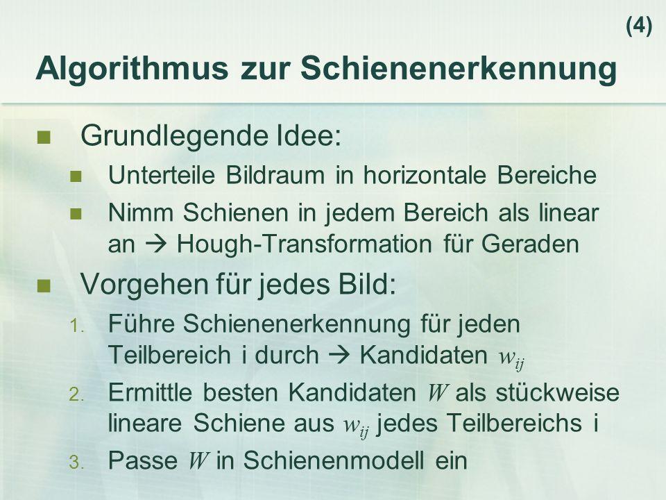 Algorithmus zur Schienenerkennung Grundlegende Idee: Unterteile Bildraum in horizontale Bereiche Nimm Schienen in jedem Bereich als linear an Hough-Transformation für Geraden Vorgehen für jedes Bild: 1.