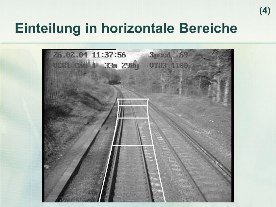 Einteilung in horizontale Bereiche (4)
