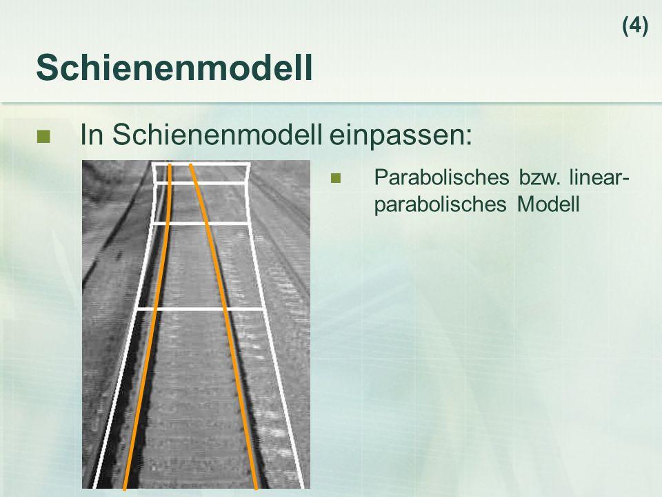 Schienenmodell In Schienenmodell einpassen: (4) Parabolisches bzw. linear- parabolisches Modell