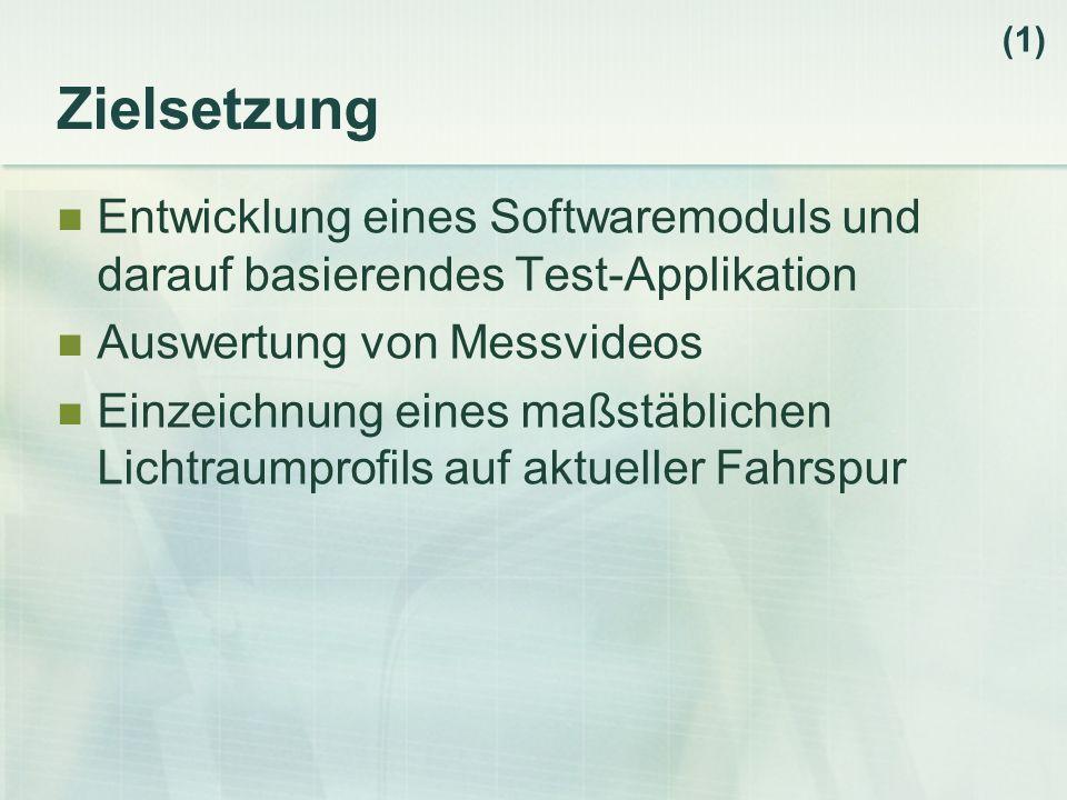 Zielsetzung Entwicklung eines Softwaremoduls und darauf basierendes Test-Applikation Auswertung von Messvideos Einzeichnung eines maßstäblichen Lichtraumprofils auf aktueller Fahrspur (1)