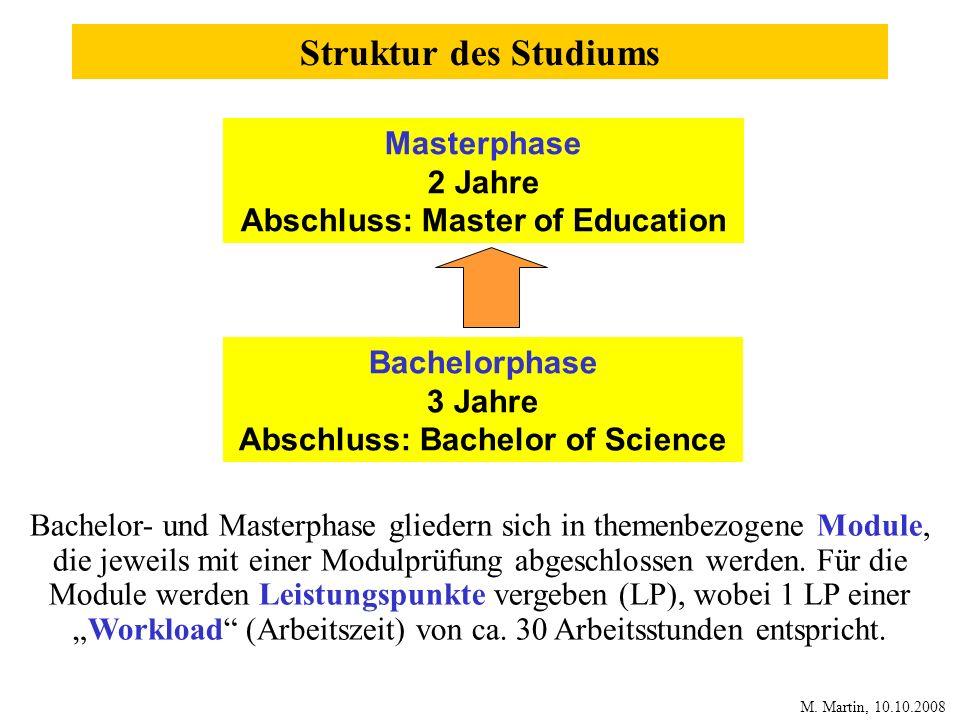 Struktur des Studiums Masterphase 2 Jahre Abschluss: Master of Education Bachelorphase 3 Jahre Abschluss: Bachelor of Science Bachelor- und Masterphas