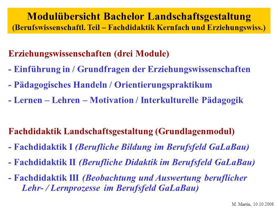 Modulübersicht Bachelor Landschaftsgestaltung (Berufswissenschaftl. Teil – Fachdidaktik Kernfach und Erziehungswiss.) Erziehungswissenschaften (drei M