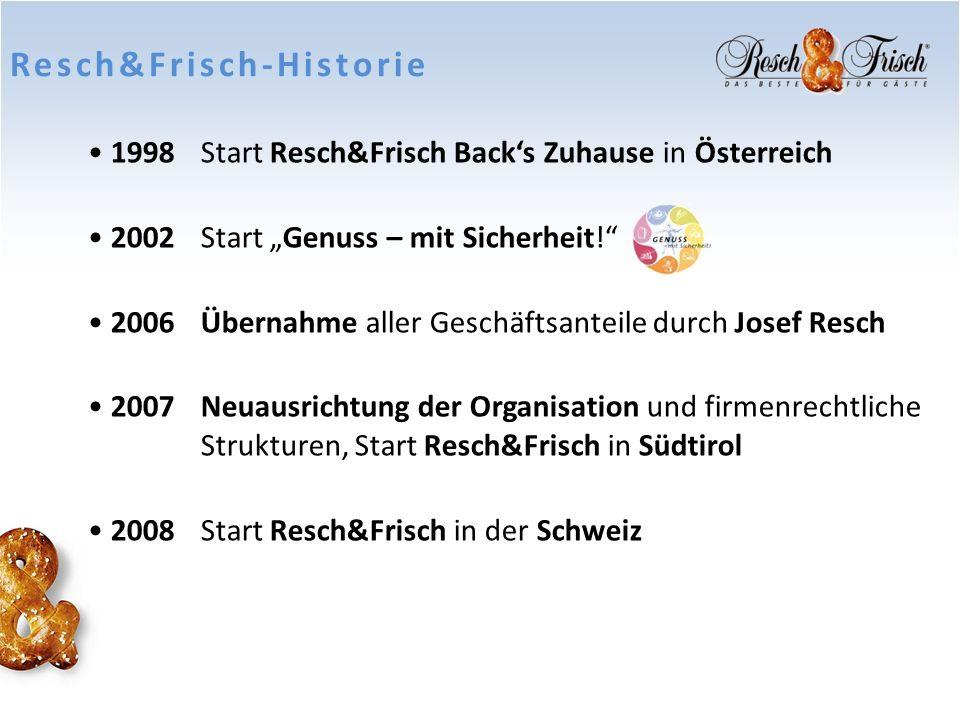 Resch&Frisch-Historie 1998Start Resch&Frisch Backs Zuhause in Österreich 2002Start Genuss – mit Sicherheit! 2006Übernahme aller Geschäftsanteile durch