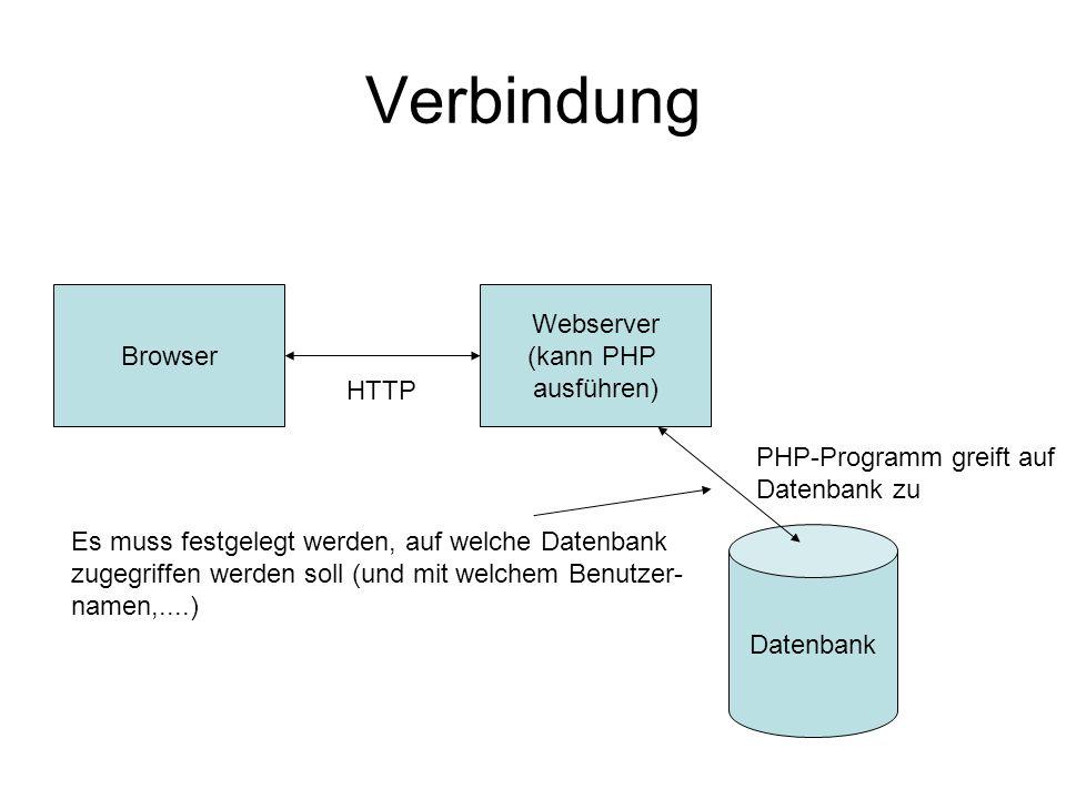Verbindung Datenbank Browser Webserver (kann PHP ausführen) HTTP PHP-Programm greift auf Datenbank zu Es muss festgelegt werden, auf welche Datenbank zugegriffen werden soll (und mit welchem Benutzer- namen,....)