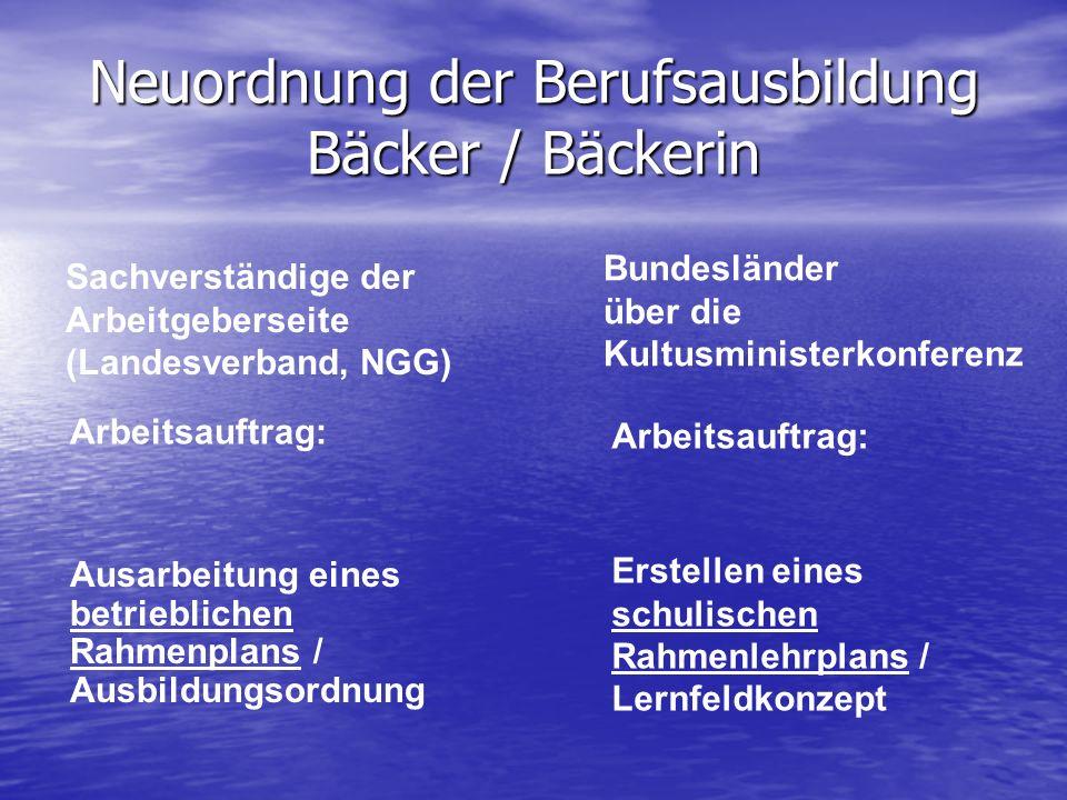 Neuordnung der Berufsausbildung Bäcker / Bäckerin Sachverständige der Arbeitgeberseite (Landesverband, NGG) Arbeitsauftrag: Bundesländer über die Kult