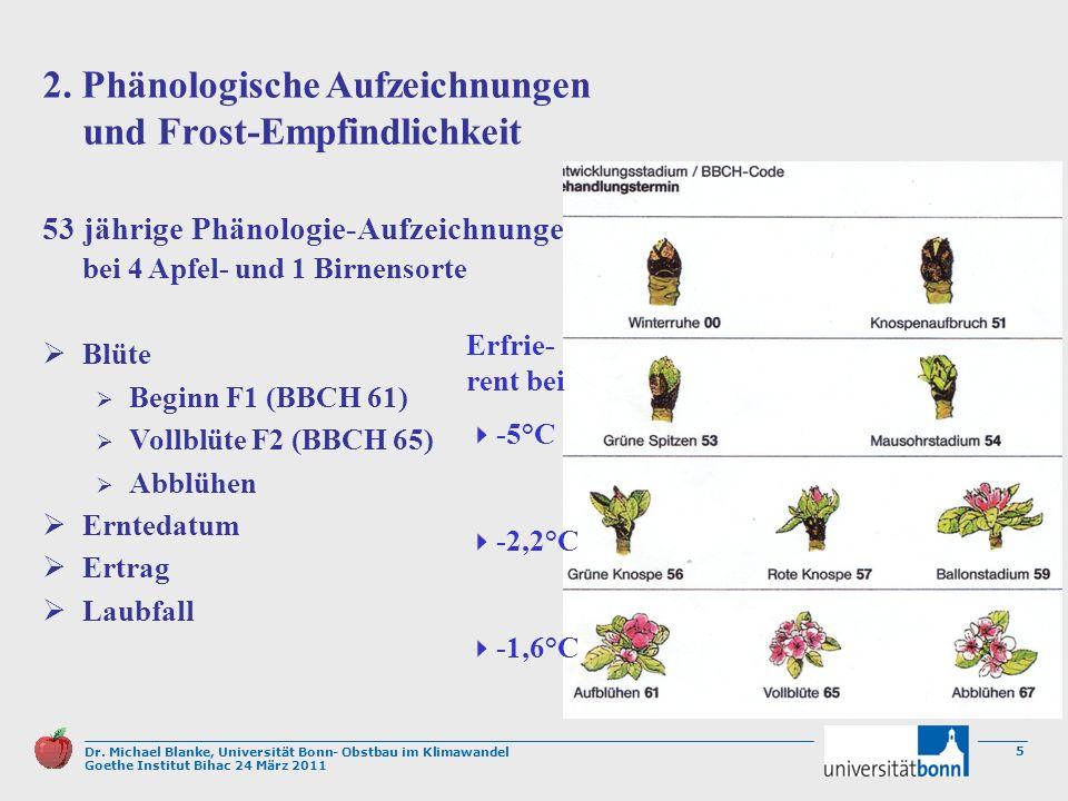 Dr. Michael Blanke, Universität Bonn- Obstbau im Klimawandel Goethe Institut Bihac 24 März 2011 5 2. Phänologische Aufzeichnungen und Frost-Empfindlic