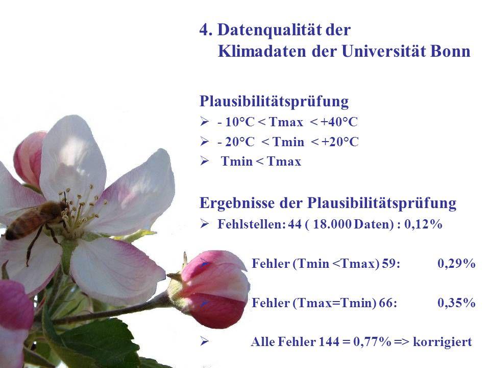 Dr. Michael Blanke, Universität Bonn- Obstbau im Klimawandel Goethe Institut Bihac 24 März 2011 7 4. Datenqualität der Klimadaten der Universität Bonn