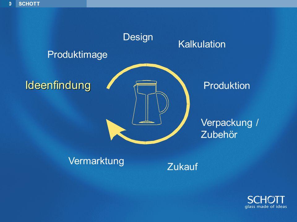 100SCHOTTIdeenfindung Kalkulation Verpackung / Zubehör Zukauf Produktimage Design Vermarktung Produktion