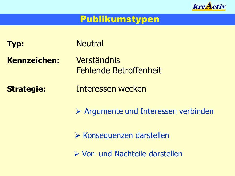 Publikumstypen Typ: Neutral Argumente und Interessen verbinden Konsequenzen darstellen Vor- und Nachteile darstellen Kennzeichen: Verständnis Fehlende