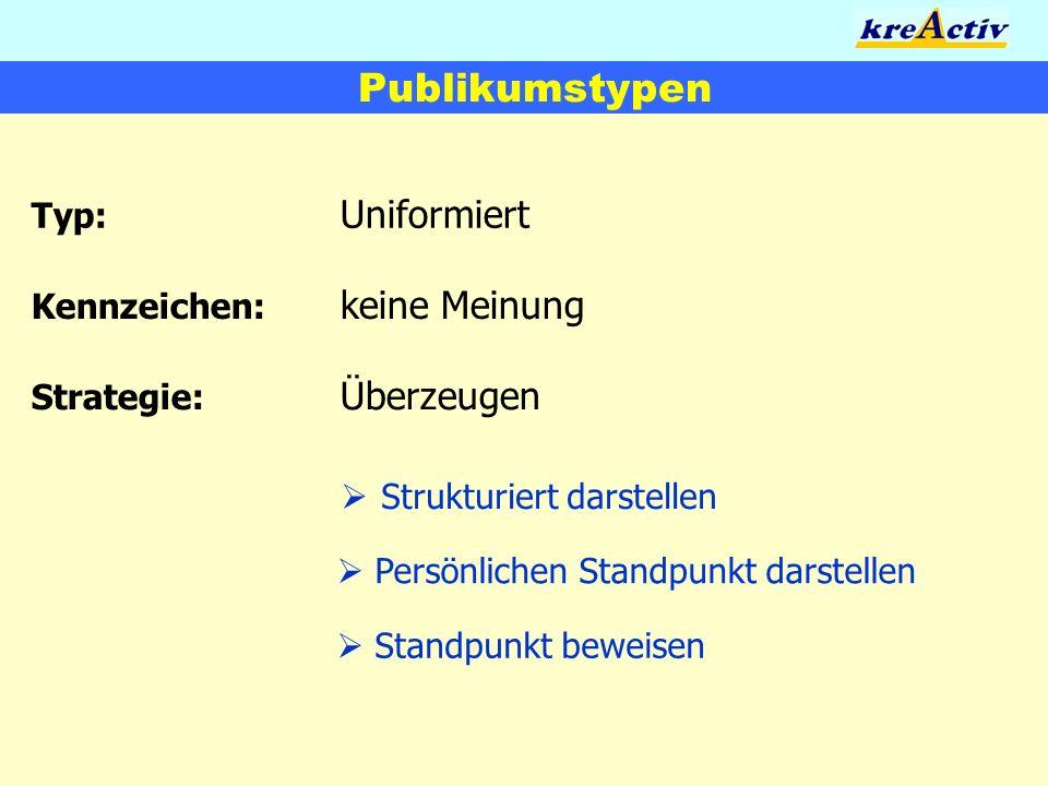 Publikumstypen Typ: Uniformiert Strukturiert darstellen Persönlichen Standpunkt darstellen Standpunkt beweisen Kennzeichen: keine Meinung Strategie: Ü