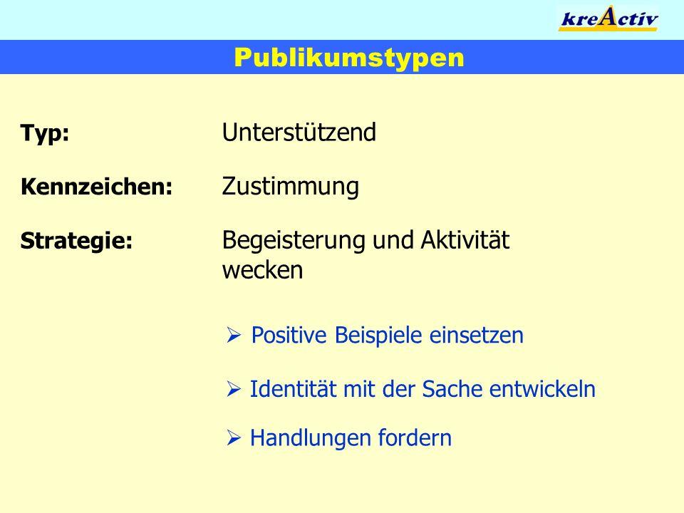 Publikumstypen Typ: Unterstützend Positive Beispiele einsetzen Identität mit der Sache entwickeln Handlungen fordern Kennzeichen: Zustimmung Strategie