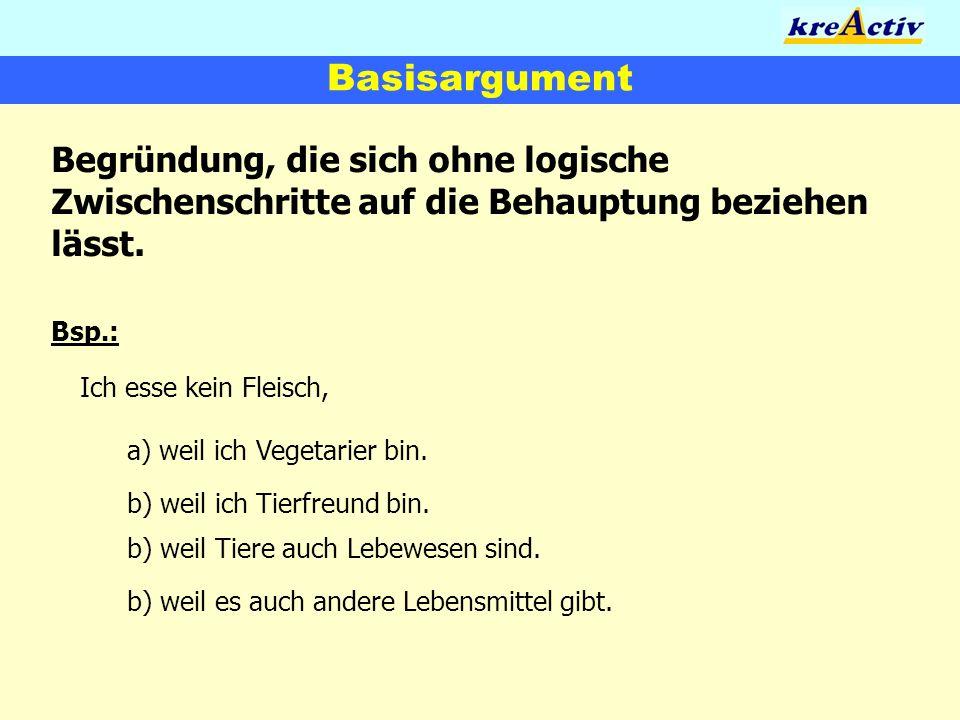 Basisargument Begründung, die sich ohne logische Zwischenschritte auf die Behauptung beziehen lässt. Bsp.: Ich esse kein Fleisch, a) weil ich Vegetari