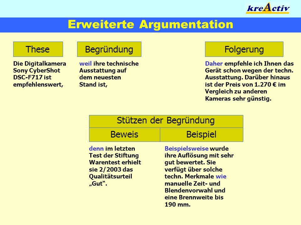 Erweiterte Argumentation TheseBegründungFolgerung BeweisBeispiel Stützen der Begründung Die Digitalkamera Sony CyberShot DSC-F717 ist empfehlenswert,