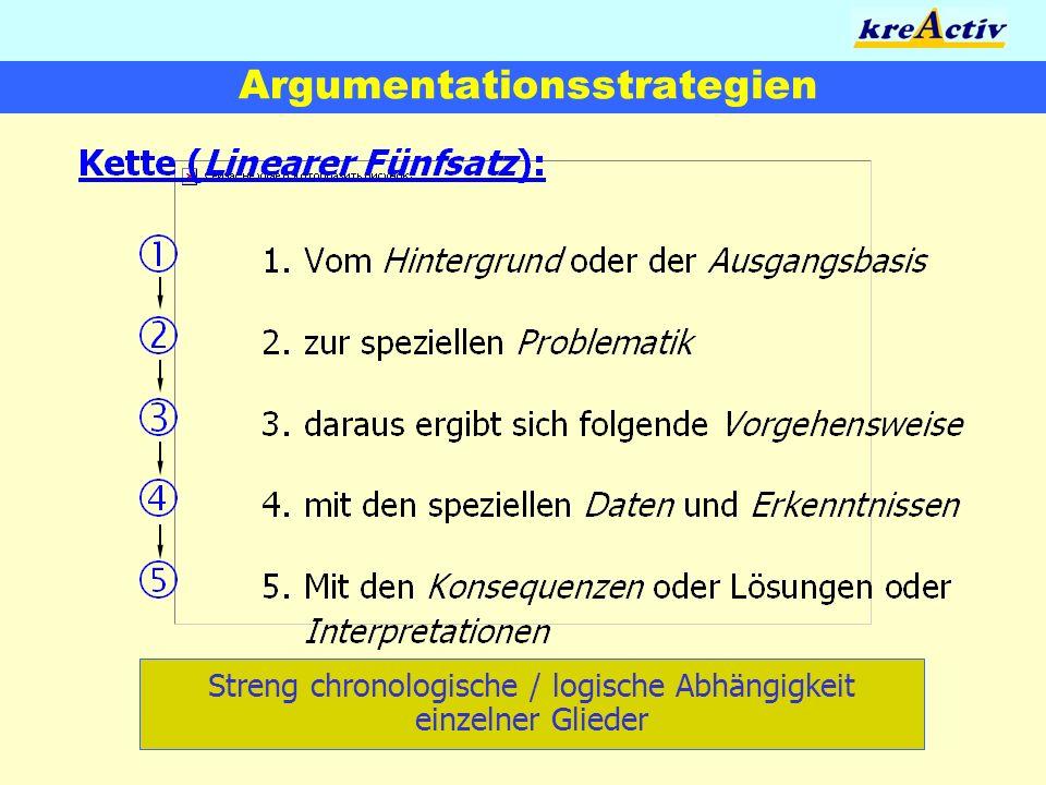 Argumentationsstrategien Streng chronologische / logische Abhängigkeit einzelner Glieder