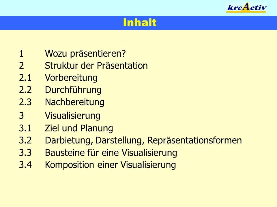 Inhalt 1Wozu präsentieren? 2Struktur der Präsentation 2.1Vorbereitung 2.2Durchführung 2.3Nachbereitung 3Visualisierung 3.1Ziel und Planung 3.2Darbietu