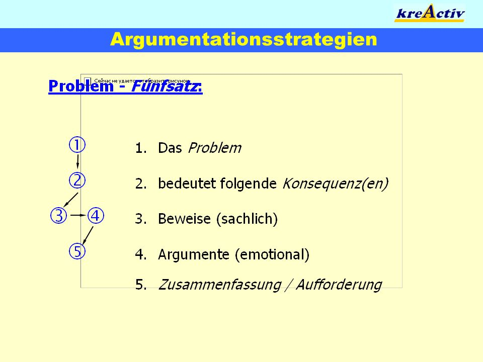 Argumentationsstrategien