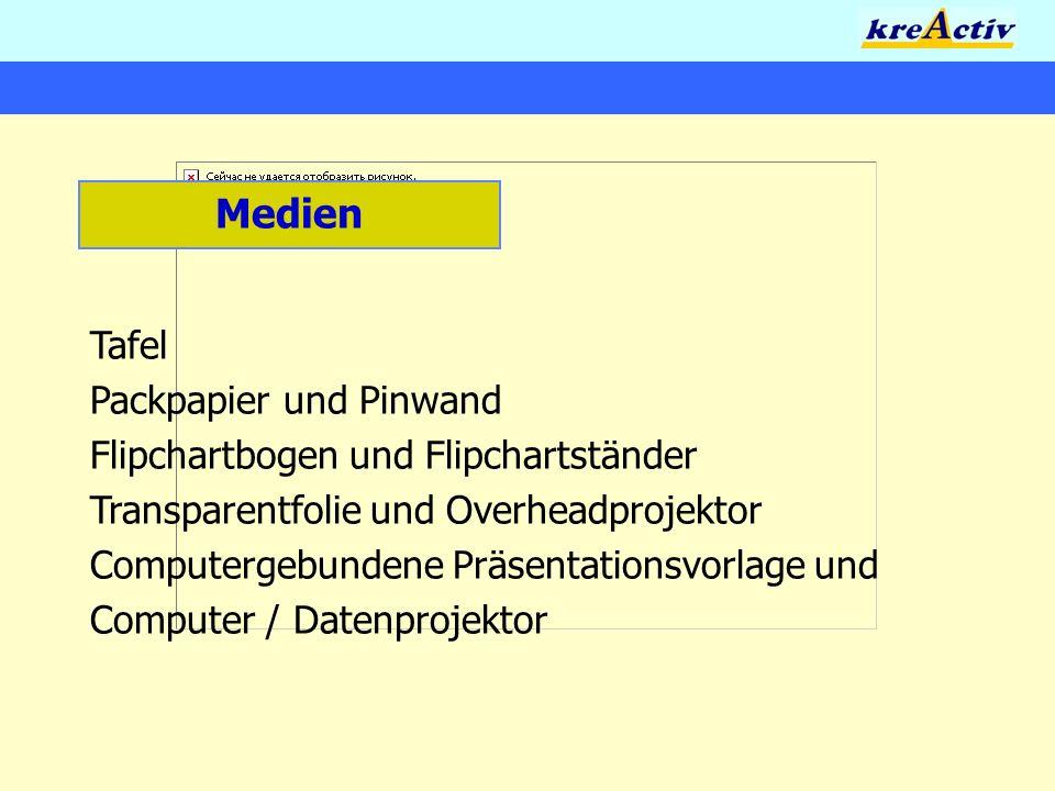 Tafel Packpapier und Pinwand Flipchartbogen und Flipchartständer Transparentfolie und Overheadprojektor Computergebundene Präsentationsvorlage und Com