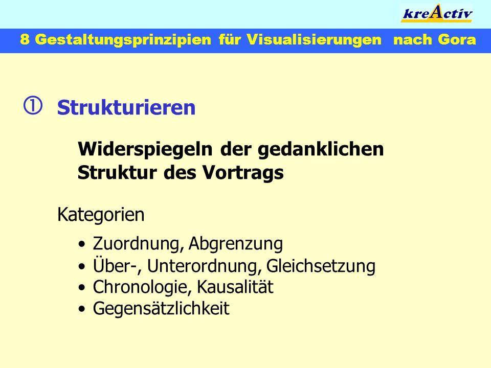 8 Gestaltungsprinzipien für Visualisierungen nach Gora Strukturieren Widerspiegeln der gedanklichen Struktur des Vortrags KategorienZuordnung, Abgrenz