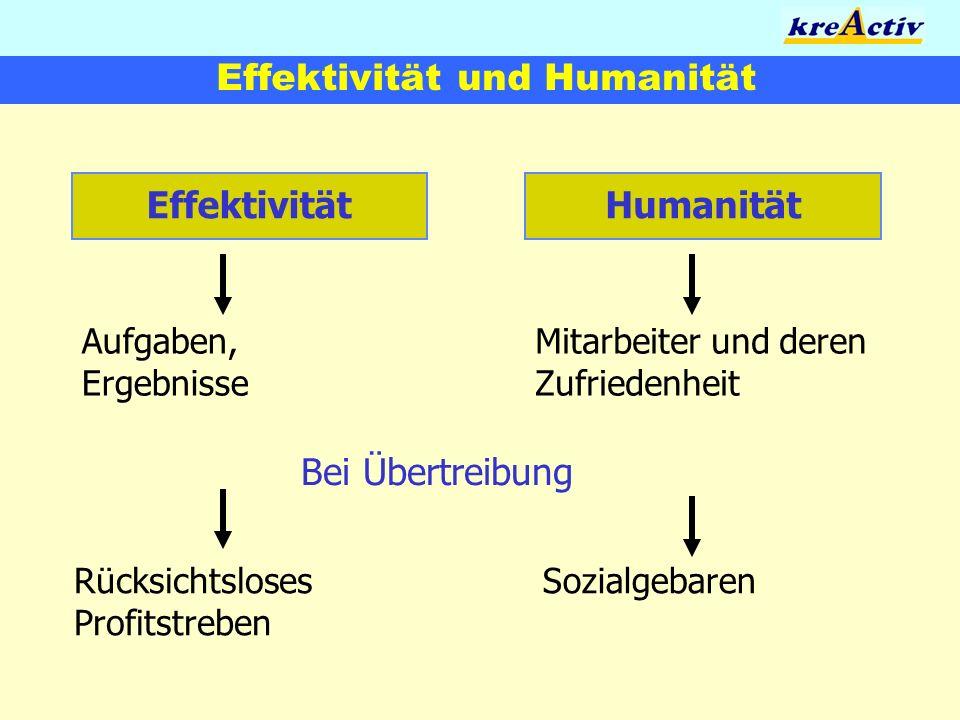 Effektivität und Humanität Effektivität Aufgaben, Ergebnisse Humanität Mitarbeiter und deren Zufriedenheit Bei Übertreibung Rücksichtsloses Profitstre