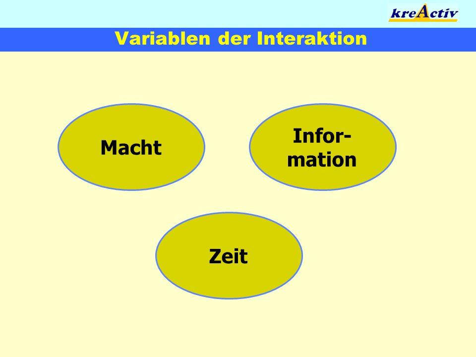 Variablen der Interaktion Macht Infor- mation Zeit
