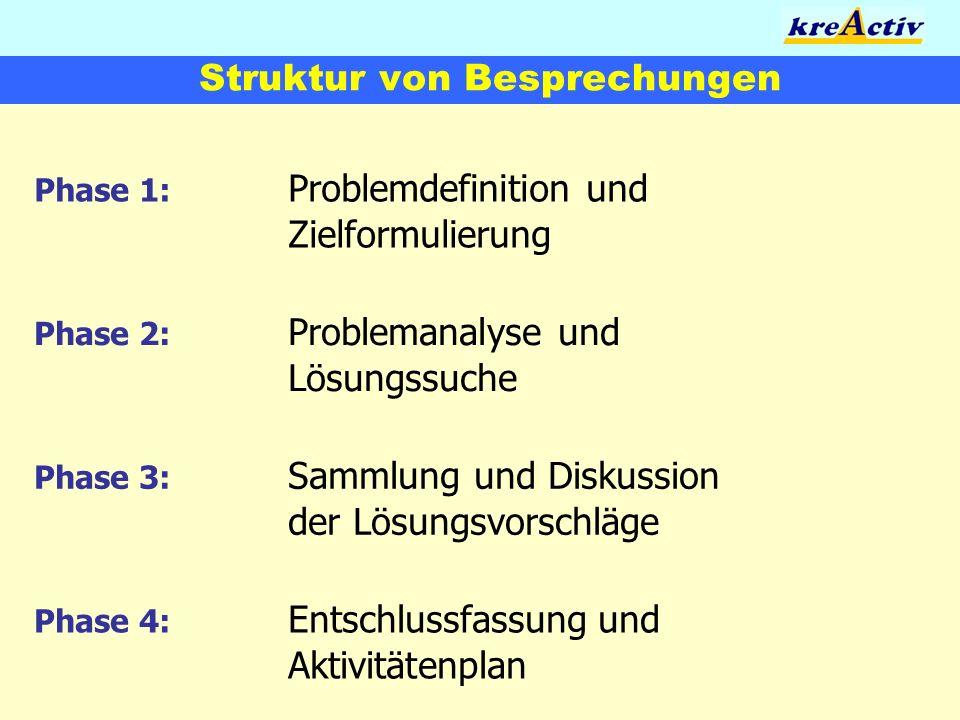 Struktur von Besprechungen Phase 1: Problemdefinition und Zielformulierung Phase 2: Problemanalyse und Lösungssuche Phase 3: Sammlung und Diskussion d