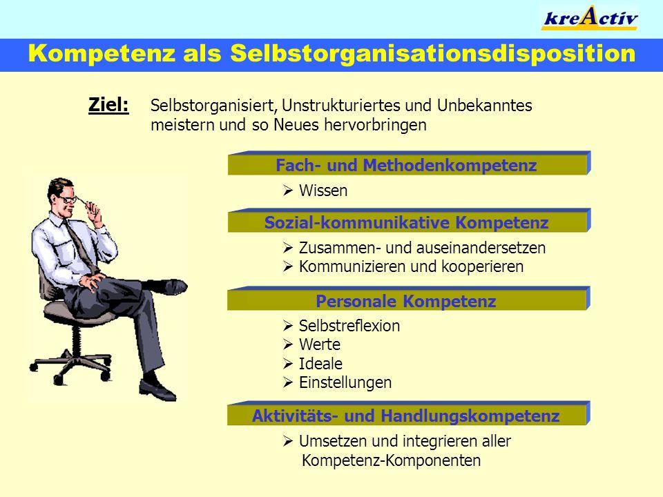 Kompetenz als Selbstorganisationsdisposition Ziel: Selbstorganisiert, Unstrukturiertes und Unbekanntes meistern und so Neues hervorbringen Fach- und M