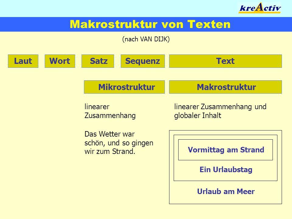 Makrostruktur von Texten (nach VAN DIJK) LautWort SatzSequenzText Mikrostruktur Makrostruktur linearer Zusammenhang linearer Zusammenhang und globaler
