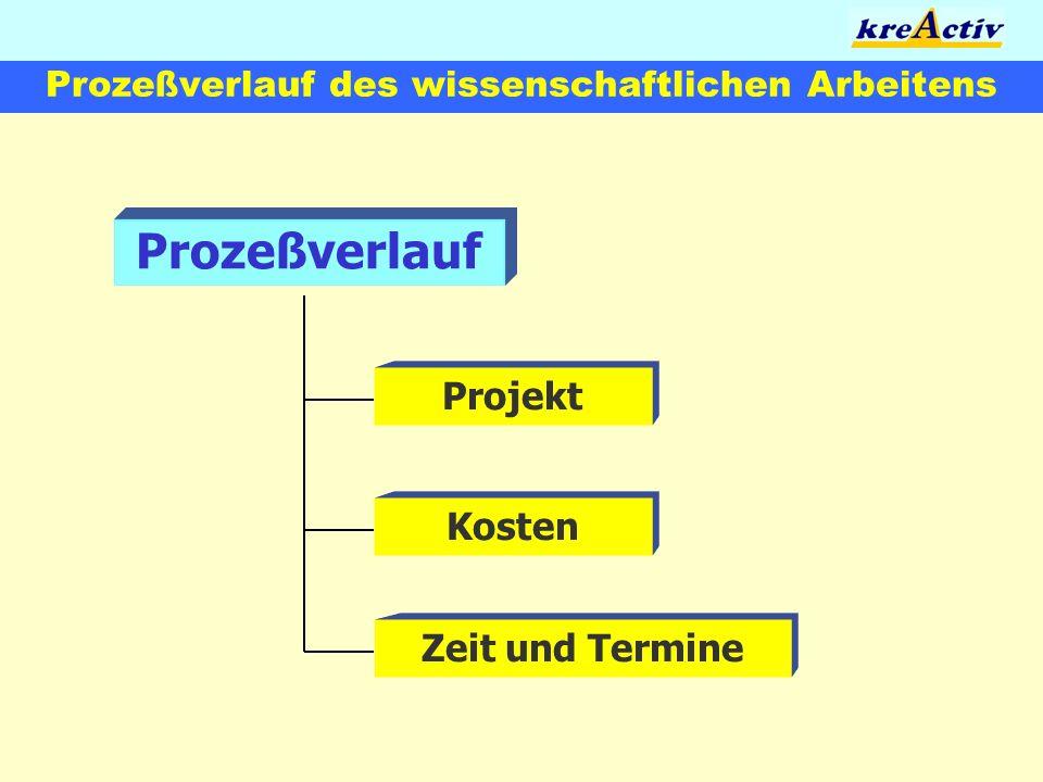 Prozeßverlauf des wissenschaftlichen Arbeitens Prozeßverlauf Projekt Kosten Zeit und Termine