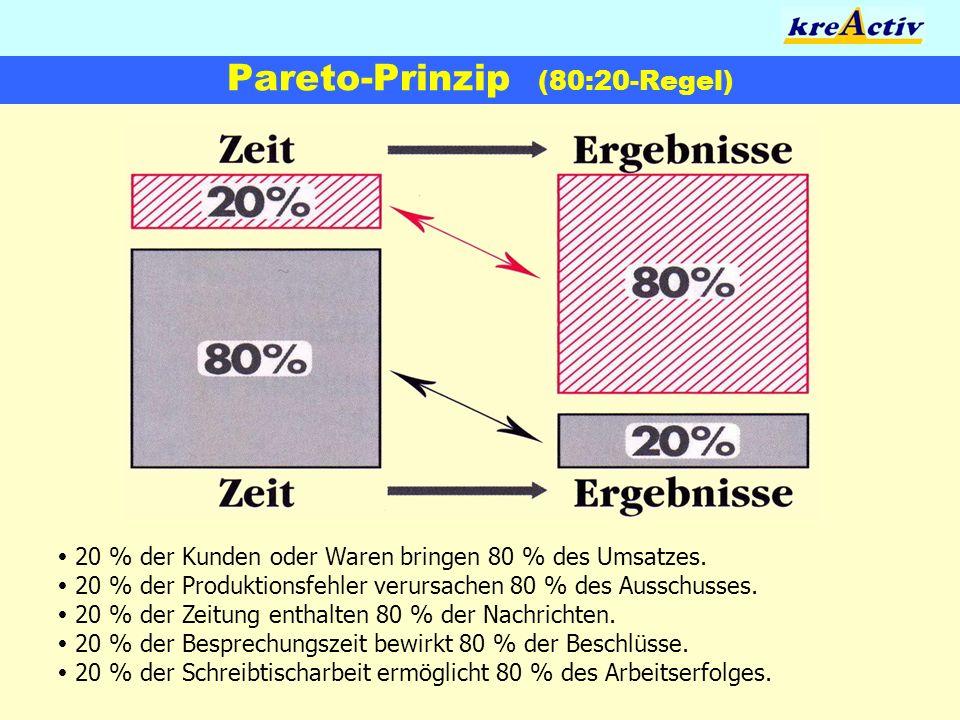 Pareto-Prinzip (80:20-Regel) 20 % der Kunden oder Waren bringen 80 % des Umsatzes. 20 % der Produktionsfehler verursachen 80 % des Ausschusses. 20 % d